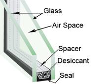 twinseal ltd rh twinseal co uk DIY Double Glazing DIY Double Glazing